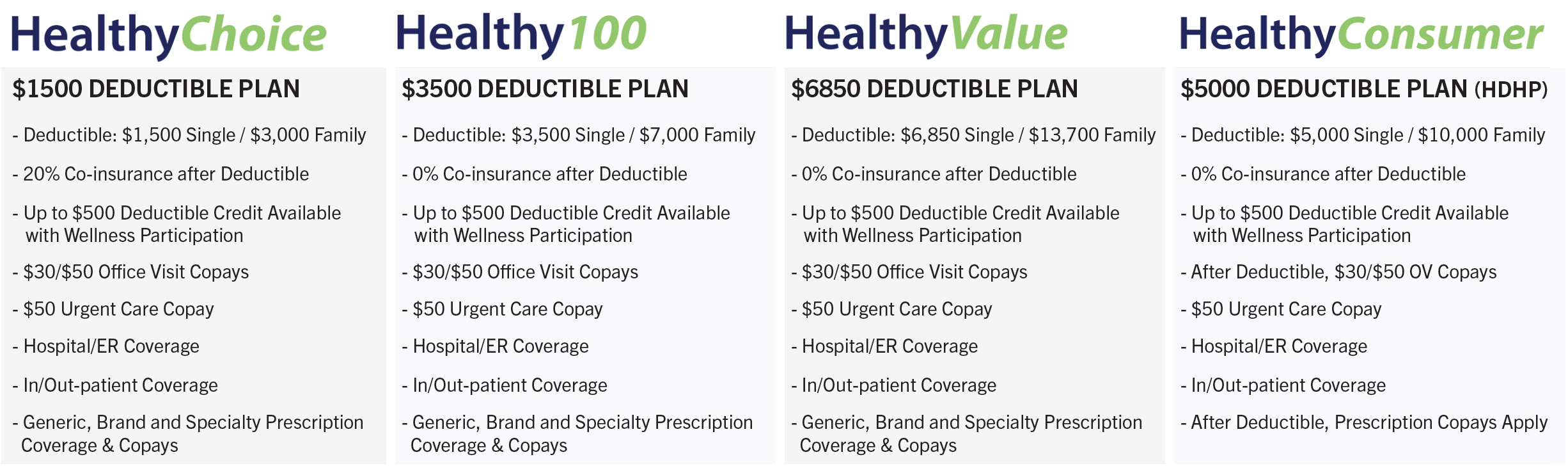 AzDA-Health-Sample-Medical-Plans.jpg