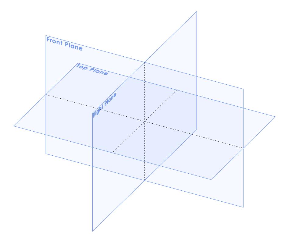 43806-figure1-vieworientation.png