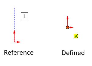 fd6bd-figure1-referencevsdefinedrelation.png