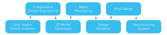 NPD Diagram.PNG