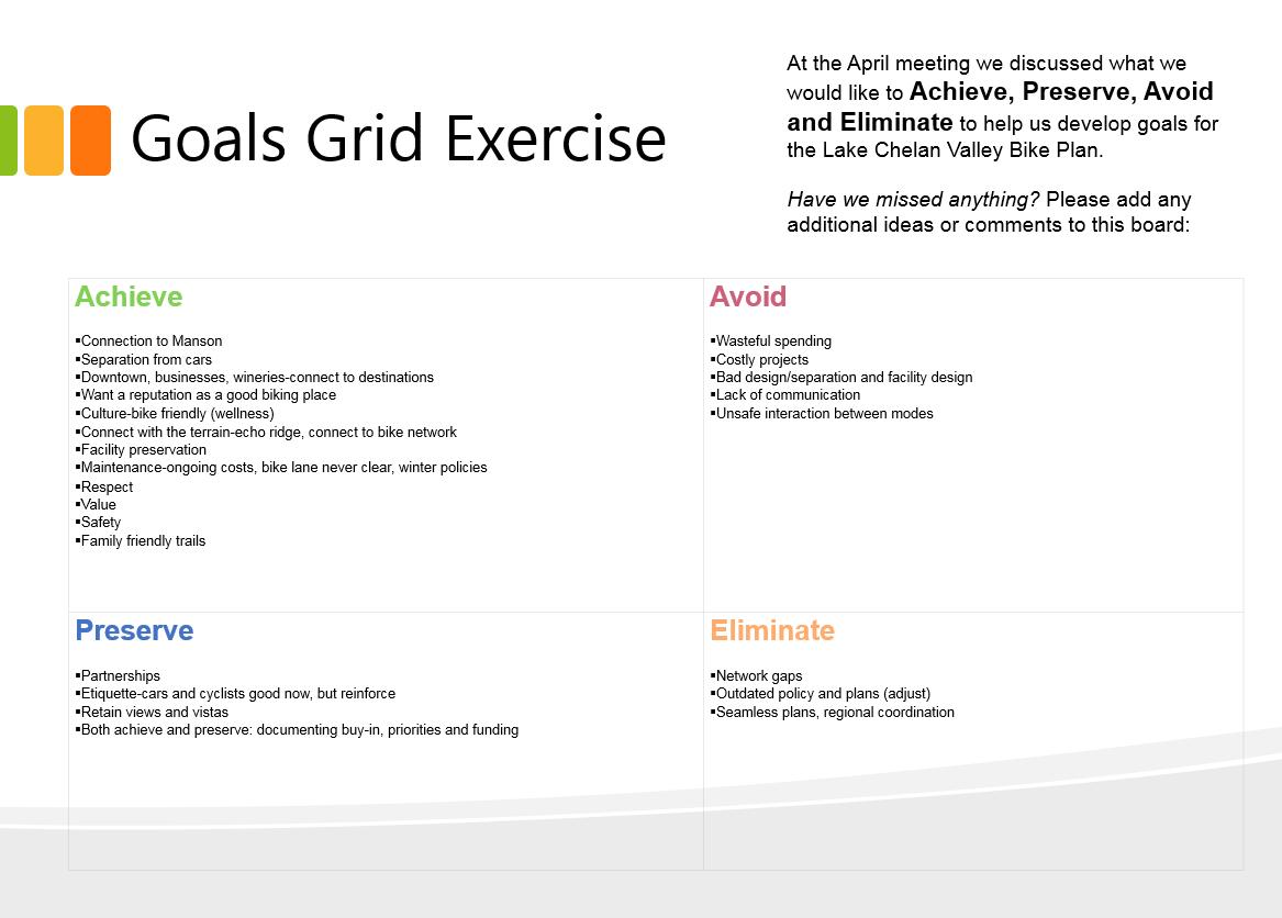 Goals Grid.PNG