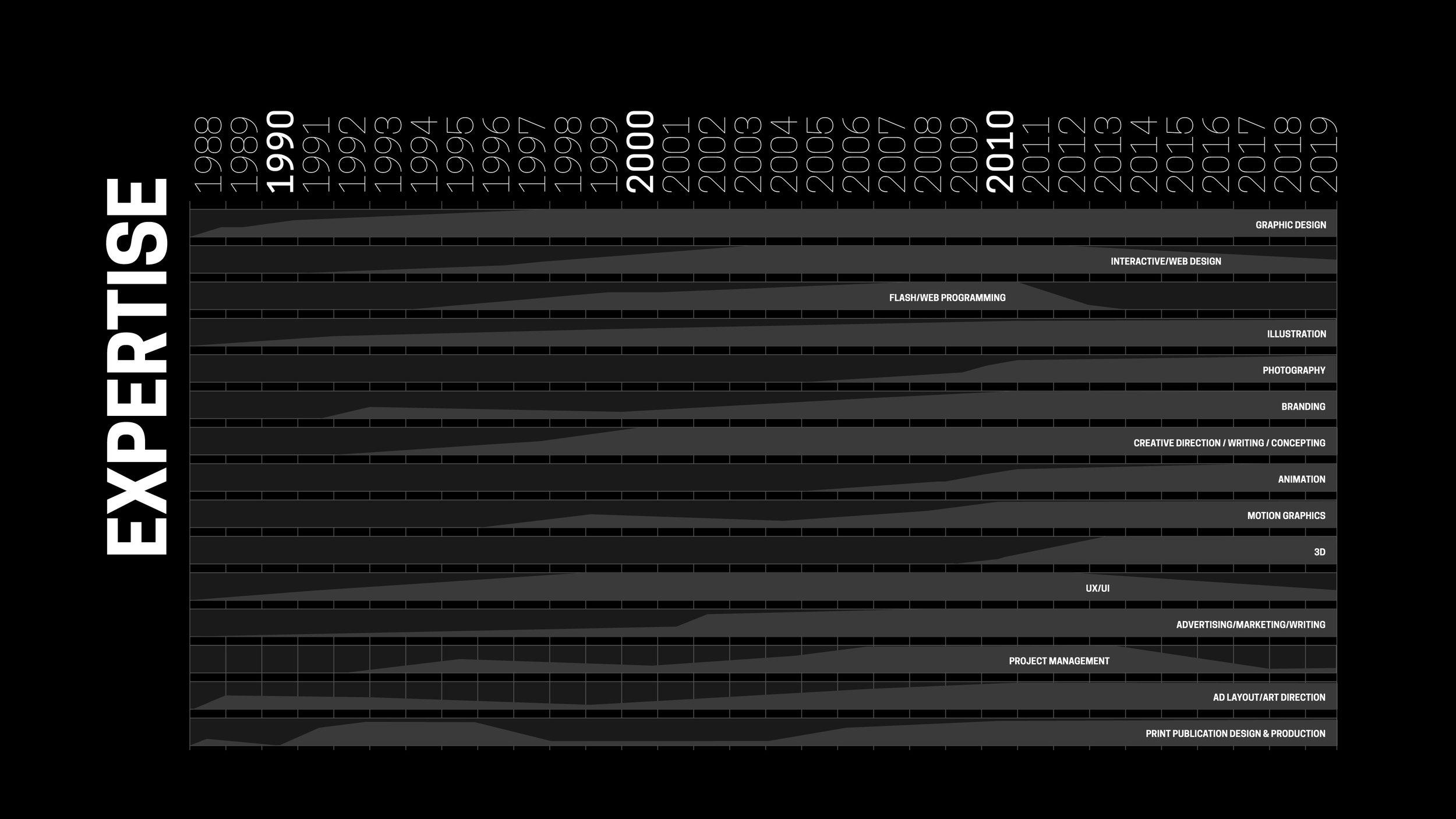 mattmaxwellexpertise-80.jpg