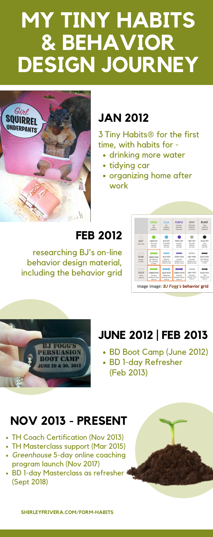 from drinking more water . . . to consulting, coaching, and mentoring - my Tiny Habits® and Behavior Design journey through the years -(external links below)* 5-day Tiny Habits program* BJ Fogg's Behavior Grid* Behavior Design Boot Camp* Tiny Habits Certified Coachingand specialty areas I cultivate and pursue by applying Tiny Habits and Behavior Design include -* Environmental Health & Safety* Servant Leadership* Professional Development * Improv Habits Mindset* Equity