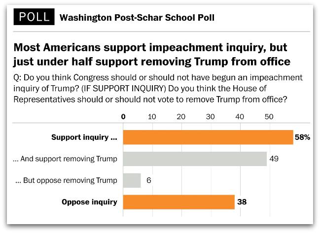 impeachment_poll.jpg