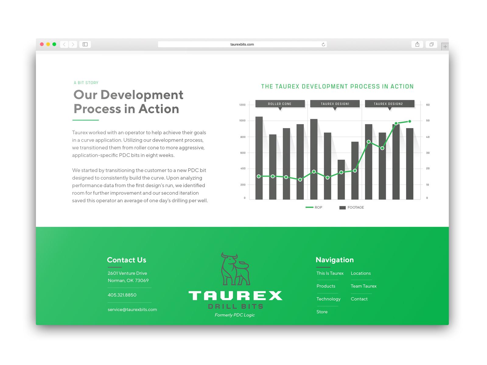 taurex2.jpg