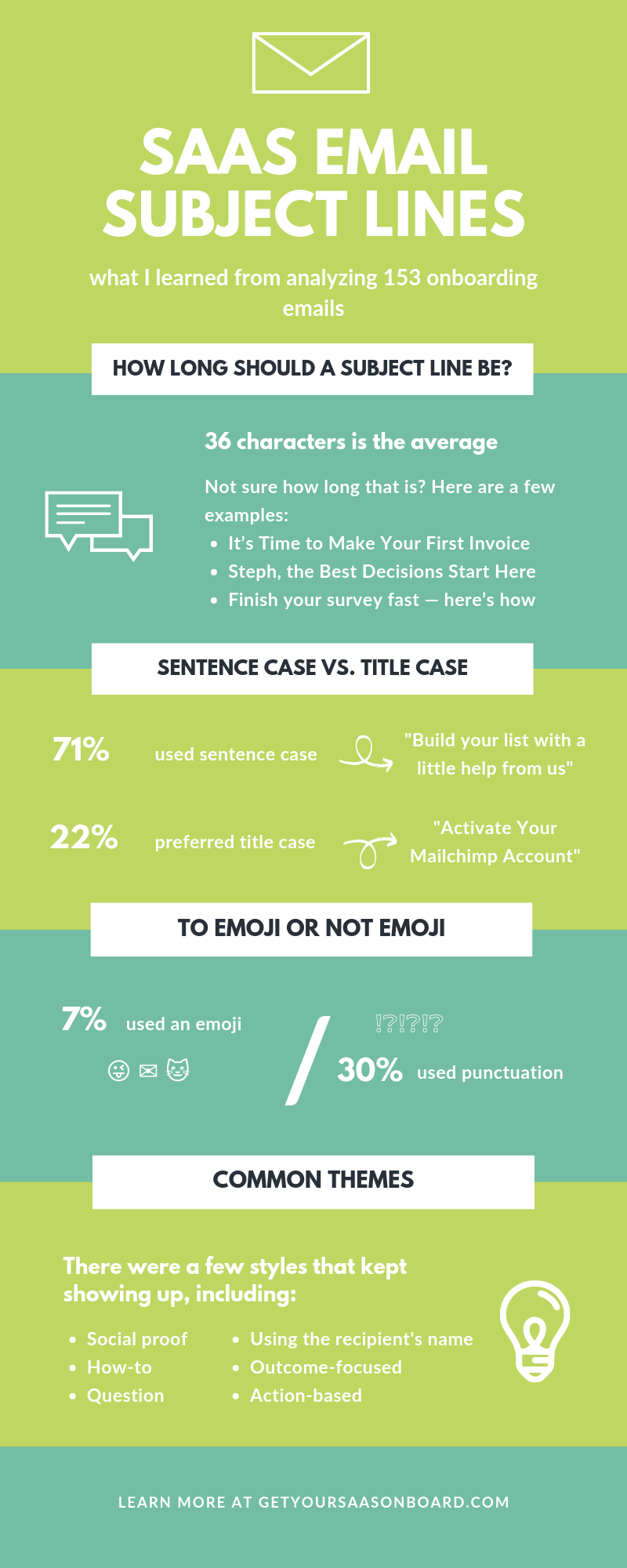 SaaS email subject line best practice examples