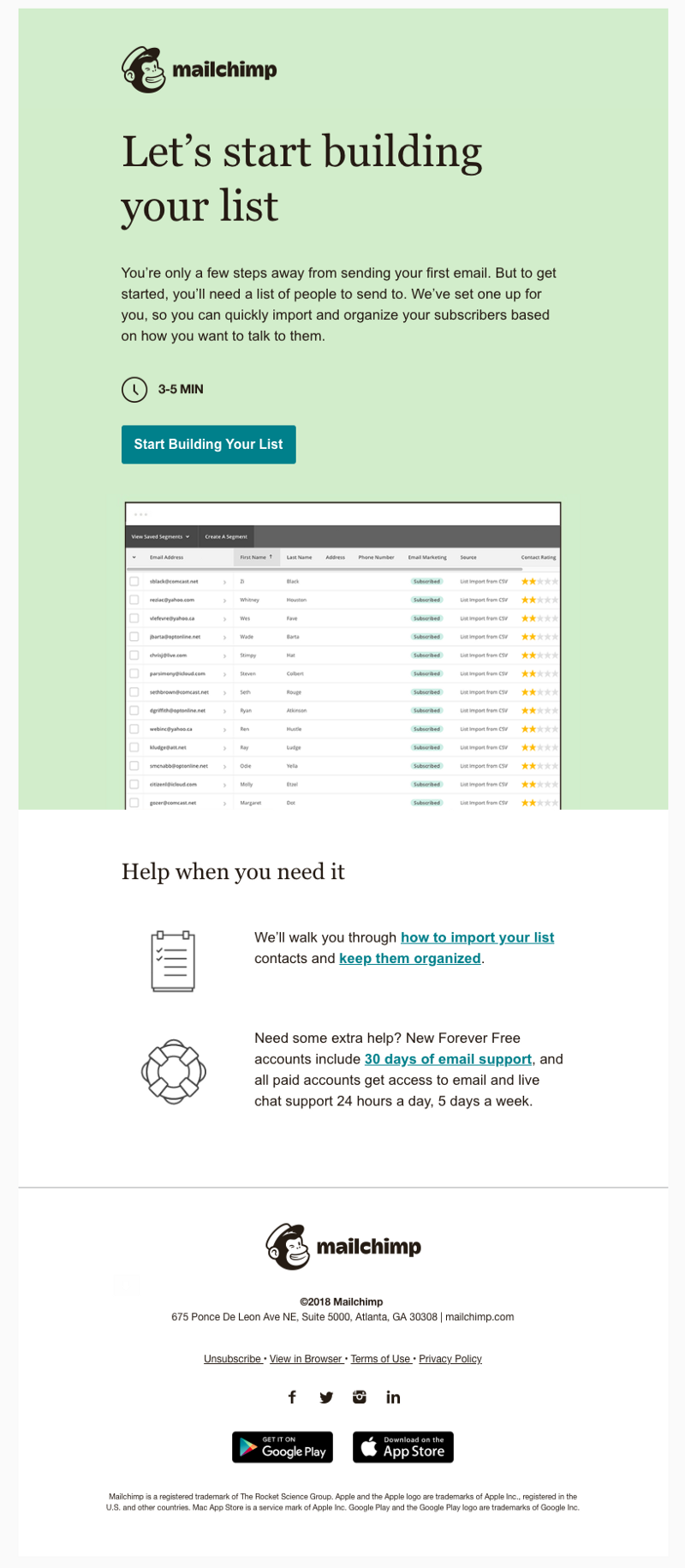"Mailchimp email example ""let's start building a list"""