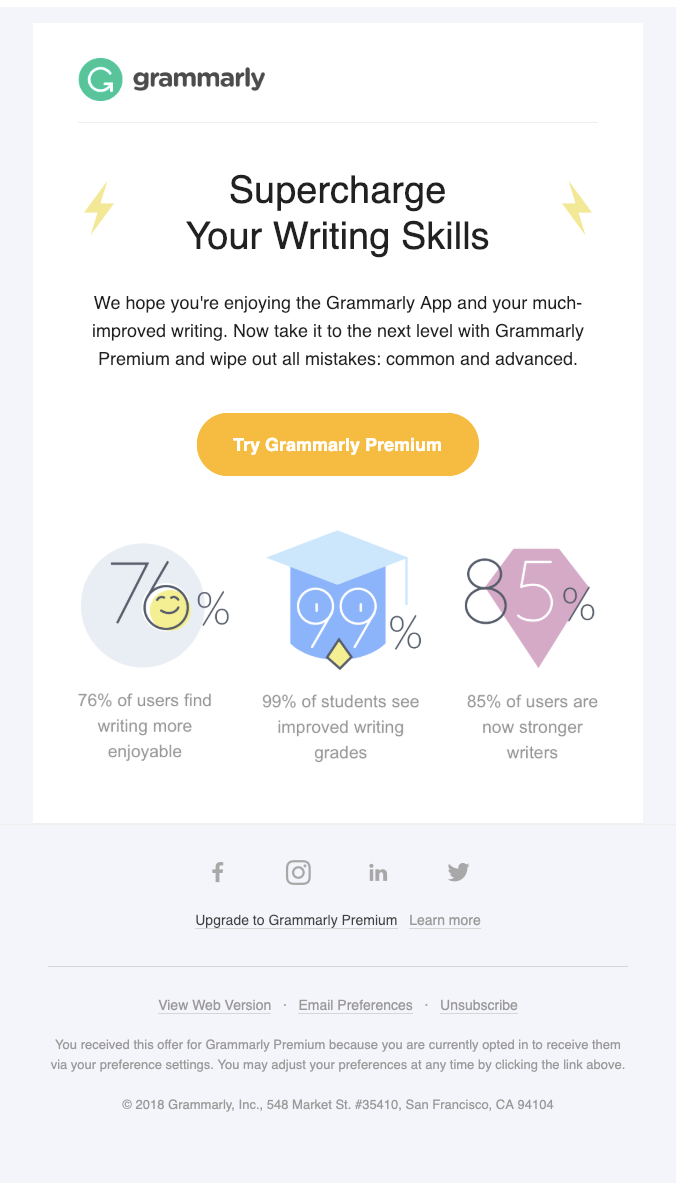 Supercharge your writing skills Grammarly offer