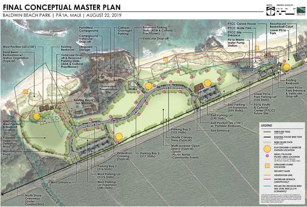 Baldwin Park Masterplan