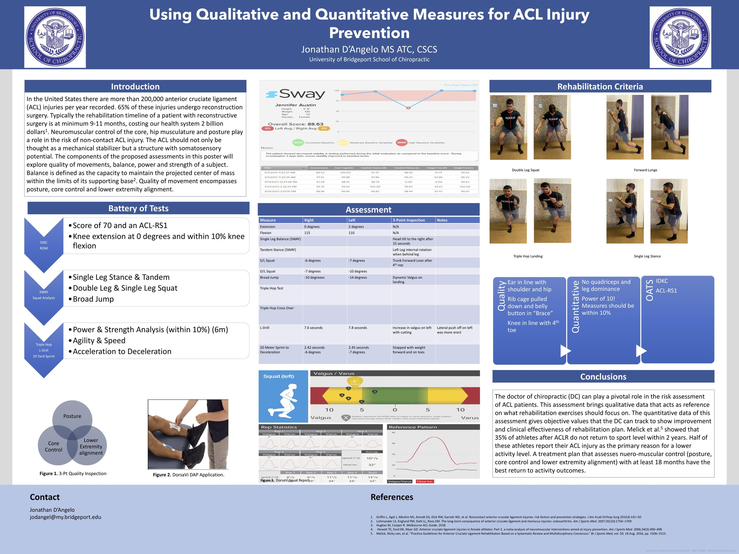 Using Qualitative and Quantitative Measures for ACL Injury Prevention - Jonathan DAngelo