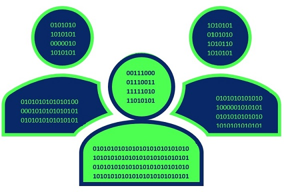 Big Data, What is it and Honestly Who Cares -