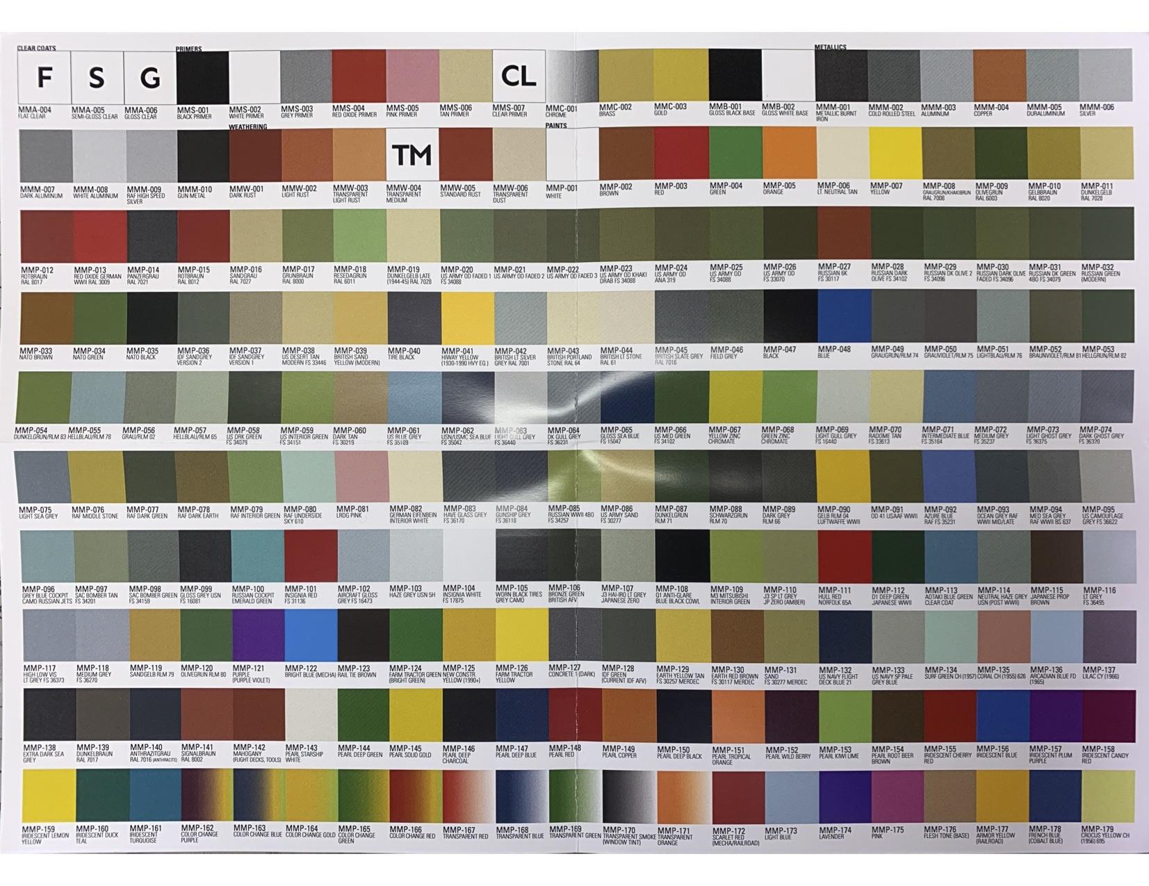 Mission models color chart.jpg