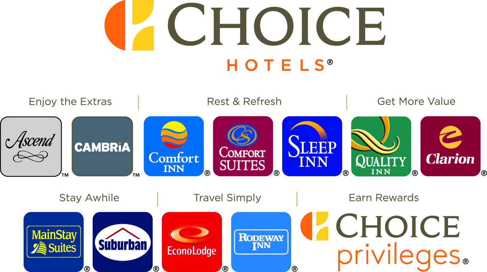 Choice Hotels -