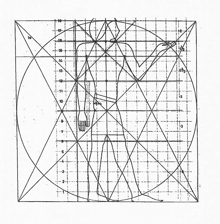 Geometric system of anatomy by ancient Egyptian