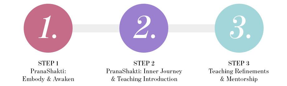 PR_STEPS1.jpg