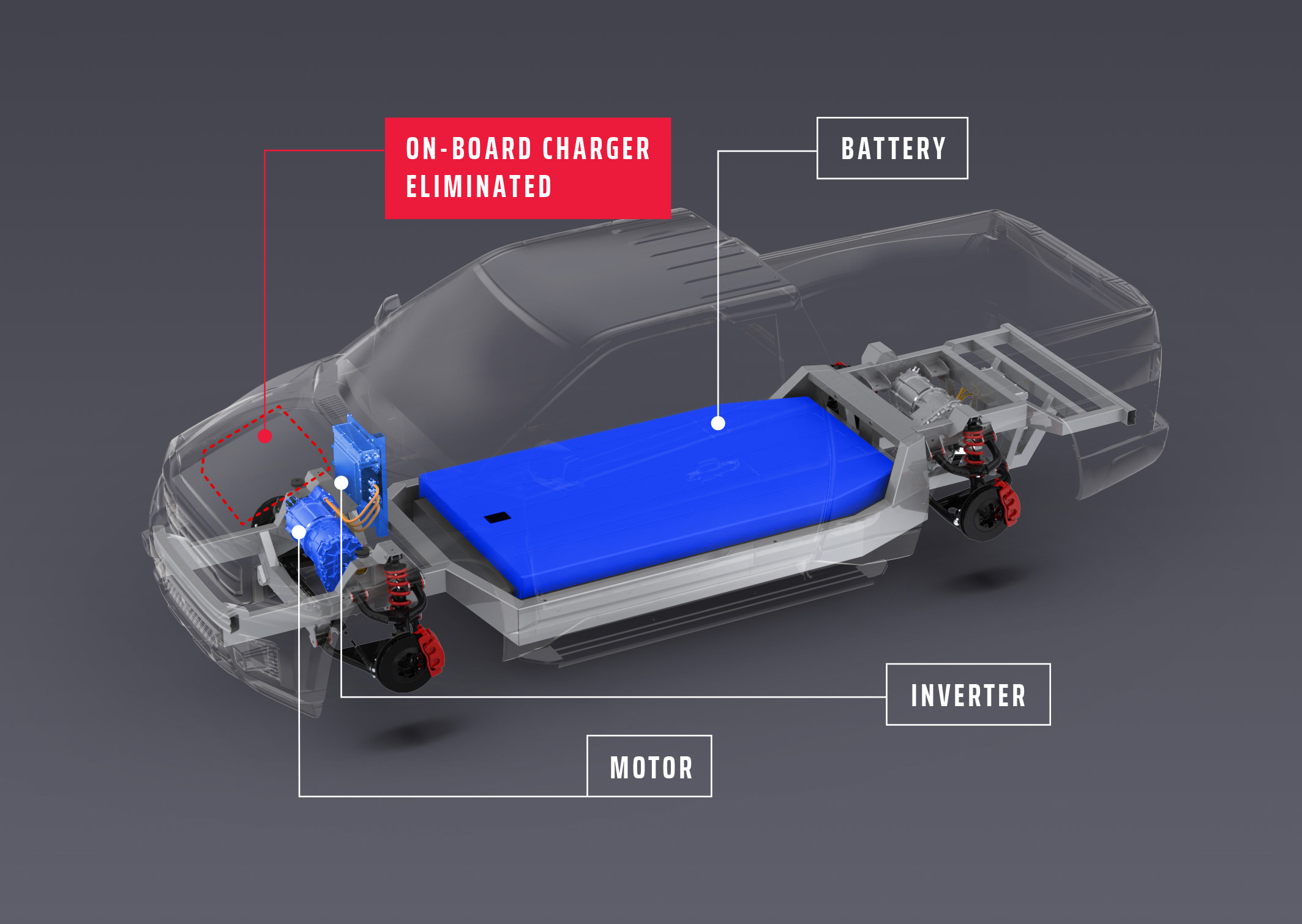THE powertrain reimagined - Havelaar eliminates the need for on-board chargers.• less weight leads to better driving performance• fewer parts leads to improved reliability• lower cost is critical for the mass-market• more space for new technologies