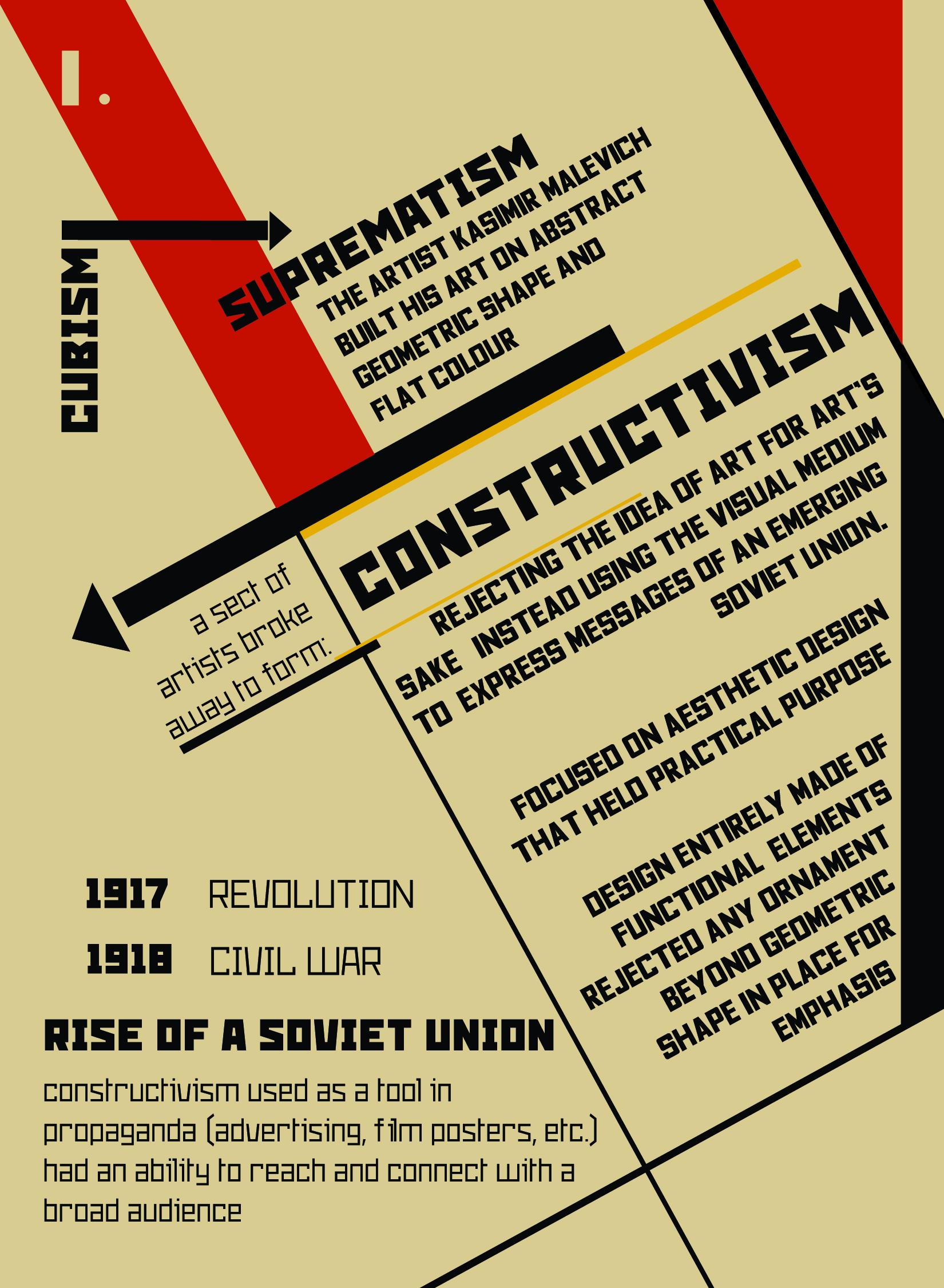 print version Constructivism2.jpg
