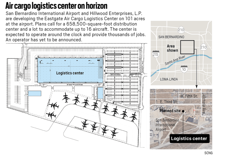 "WHAT IS THE EASTGATE AIR CARGO LOGISTICS CENTER? - Graphic via Southern California News Group, ""Massive air cargo logistics center coming to San Bernardino International Airport"" (2/17/19)"
