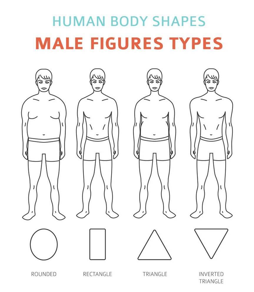 FRESTYLE Fashion Blog  Styling Inspiration for Men