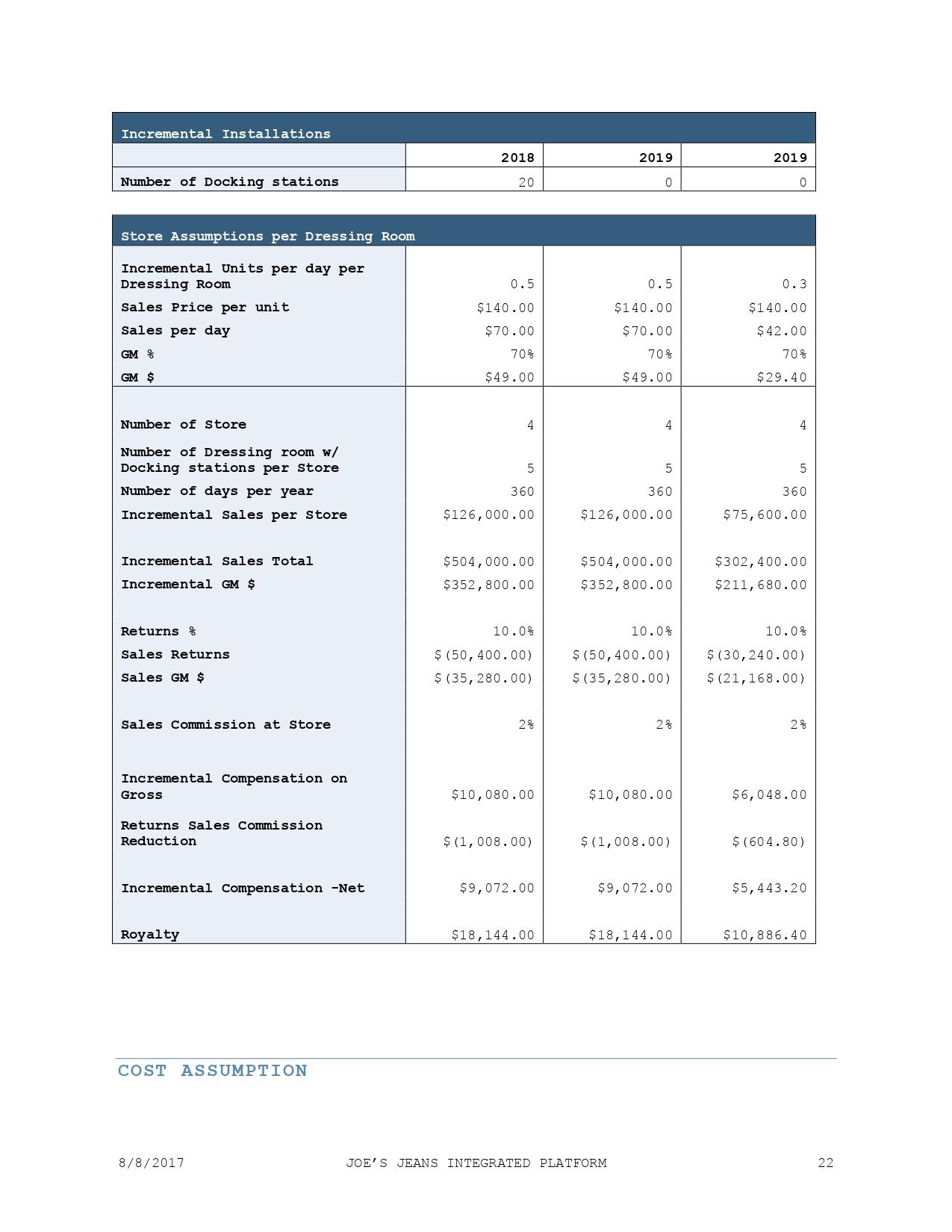 JOES BUSINESS PLAN_page-0023.jpg