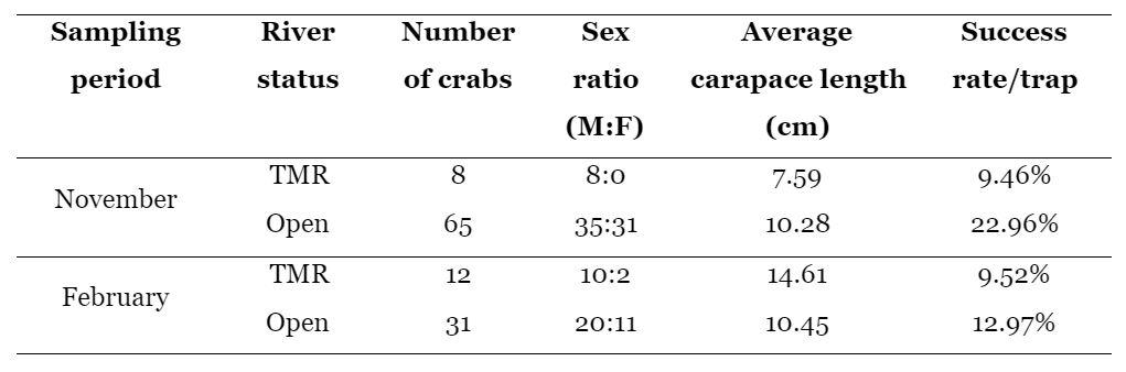 stats table.JPG