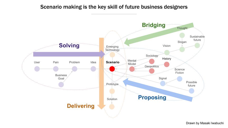 Business Design Talk_Masaki Iwabuchi (2).png