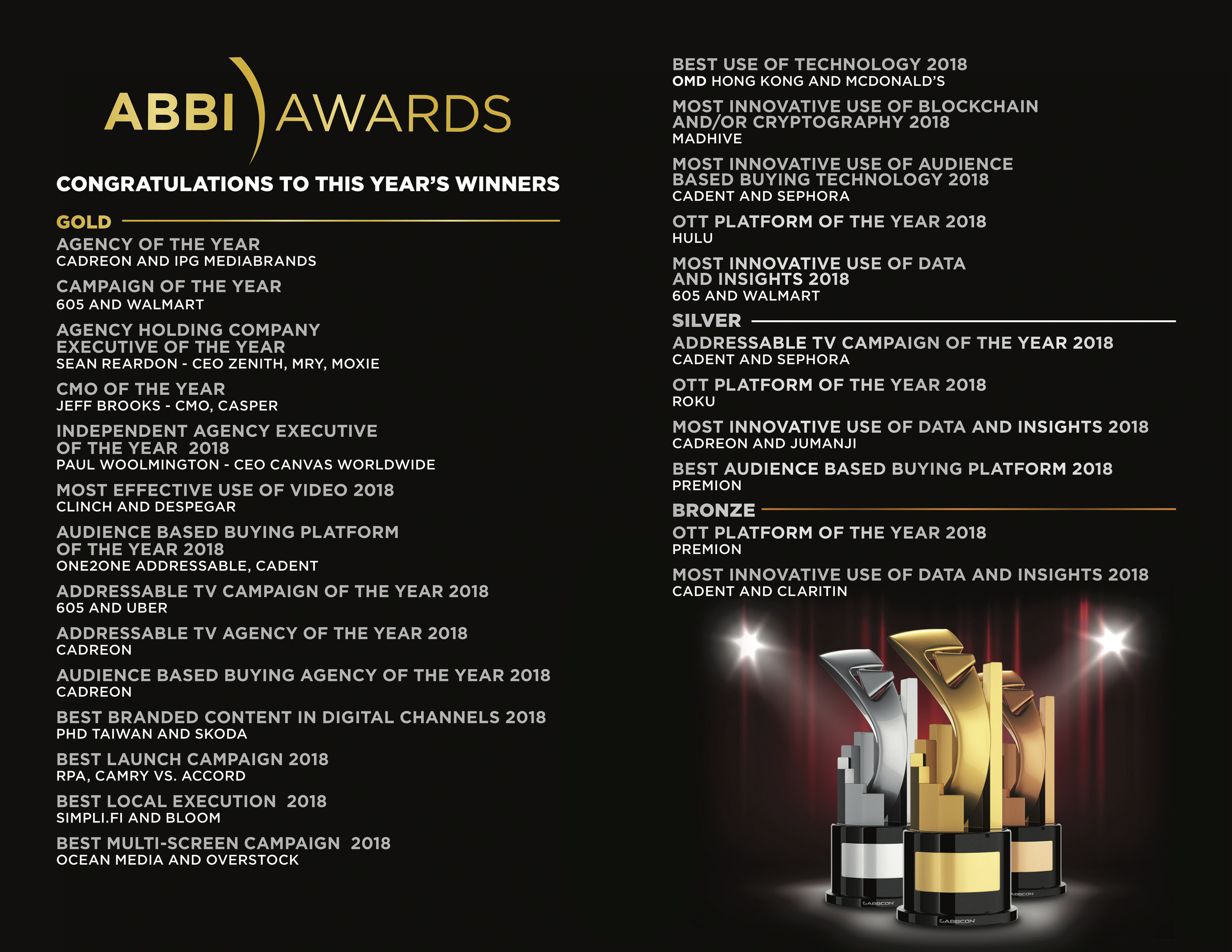 GABBCON-Website_ABBI_Awards_Winners_2018.jpg