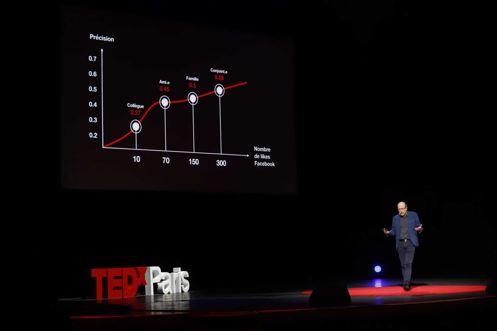 conference-TEDxParis-2018-6.jpg