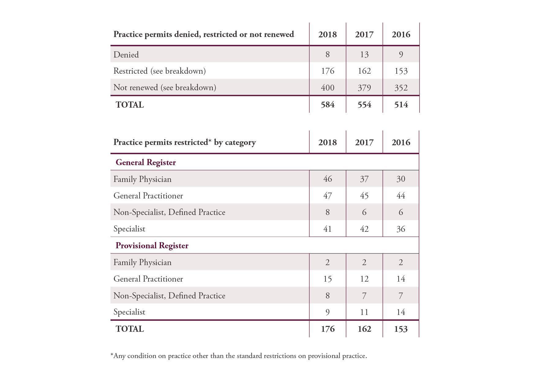 CPSA_AnnualReport_Tables_032919-05.jpg