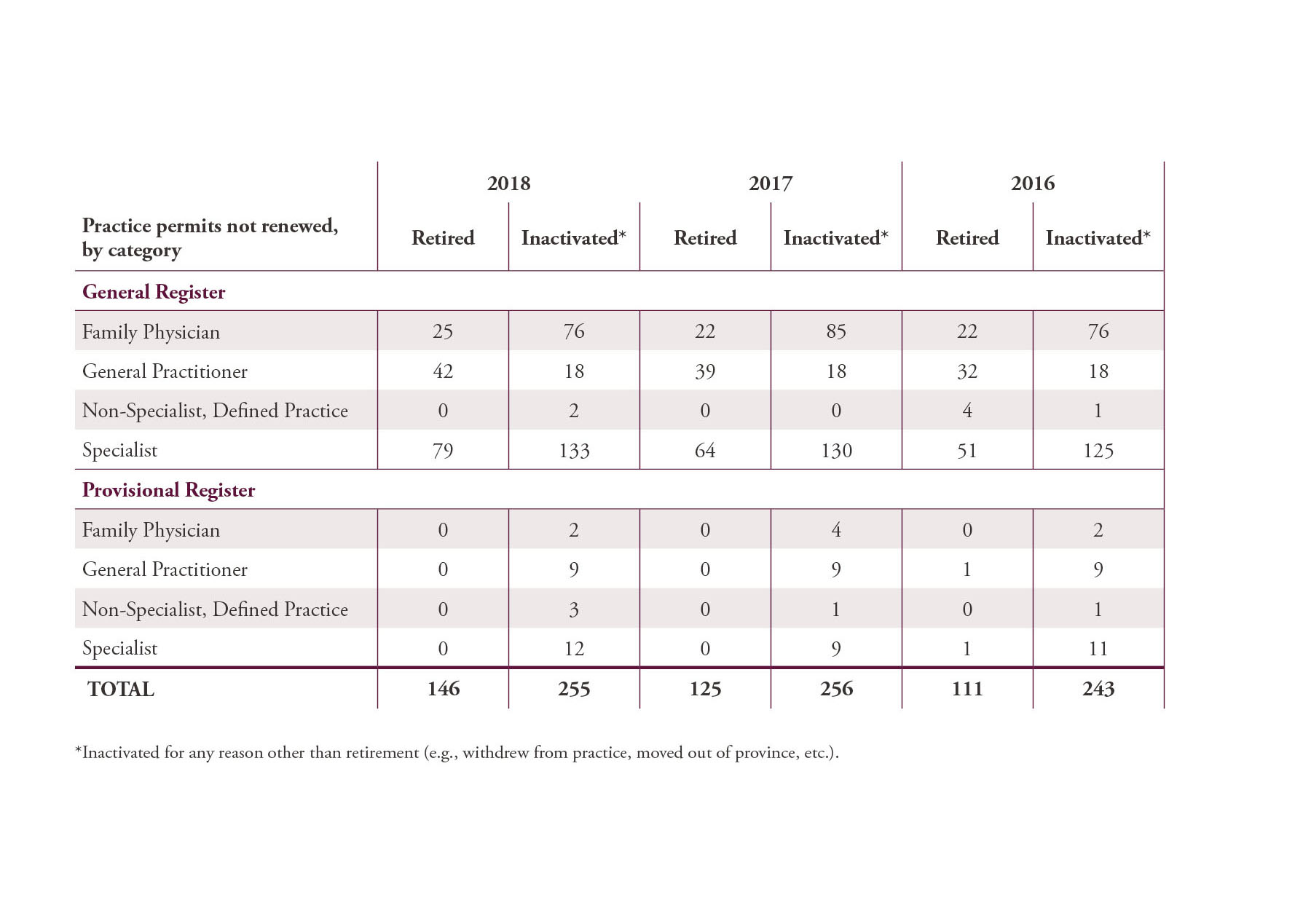 CPSA_AnnualReport_Tables_032919-06.jpg