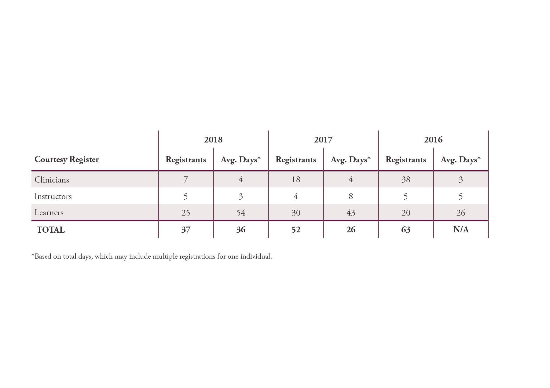 CPSA_AnnualReport_Tables_032919-07.jpg
