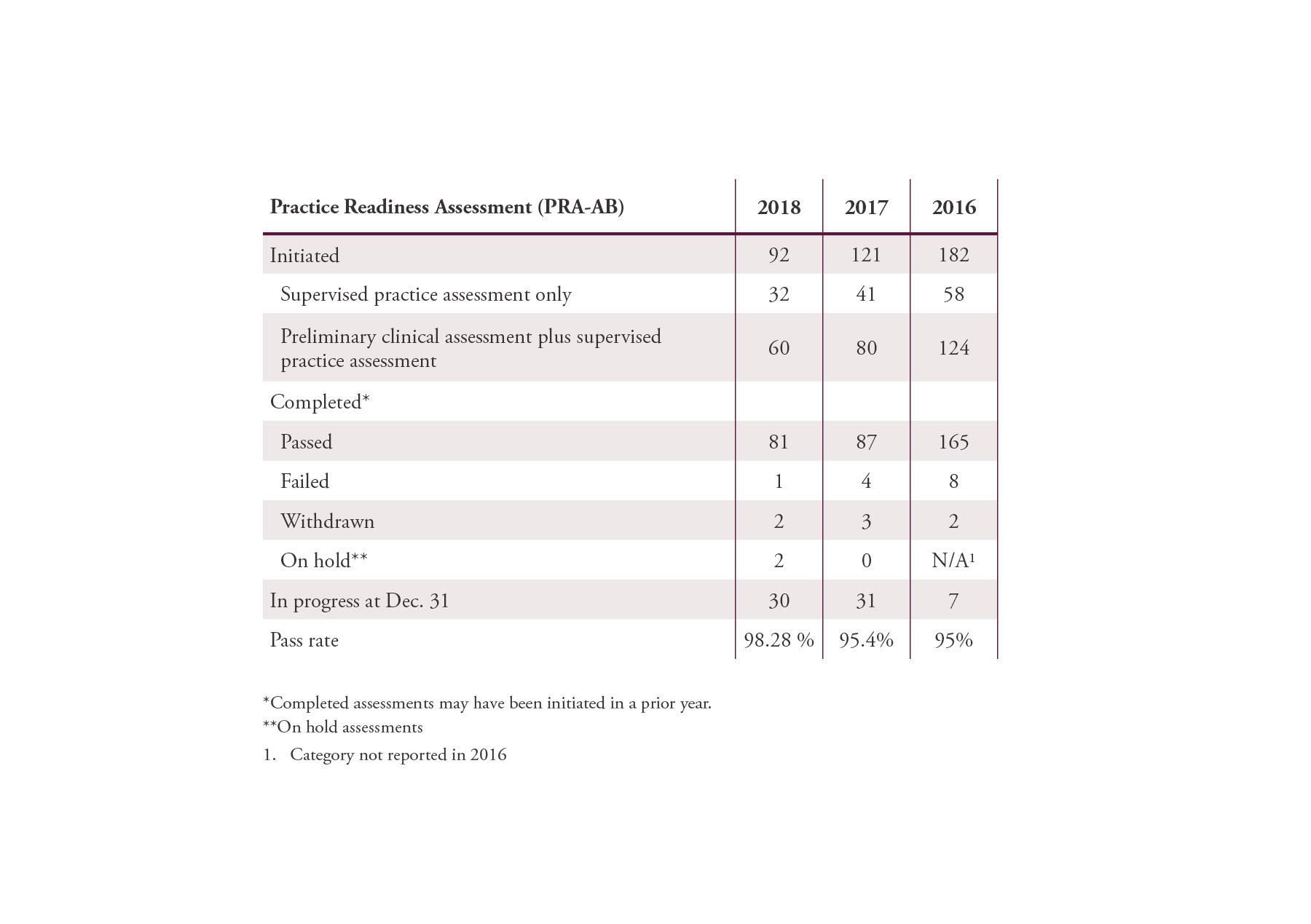 CPSA_AnnualReport_Tables_040819-08.jpg