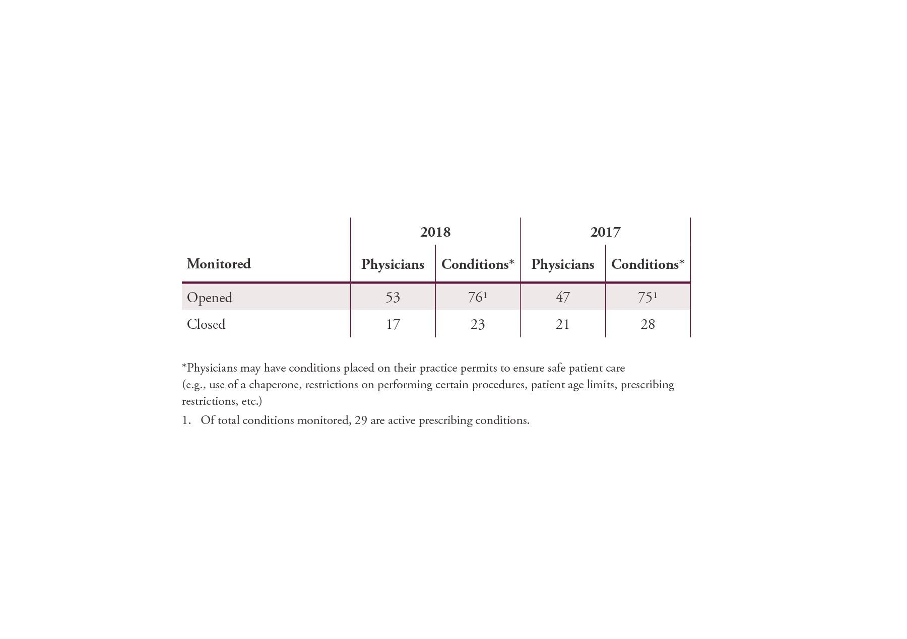 CPSA_AnnualReport_Tables_040819-23.jpg