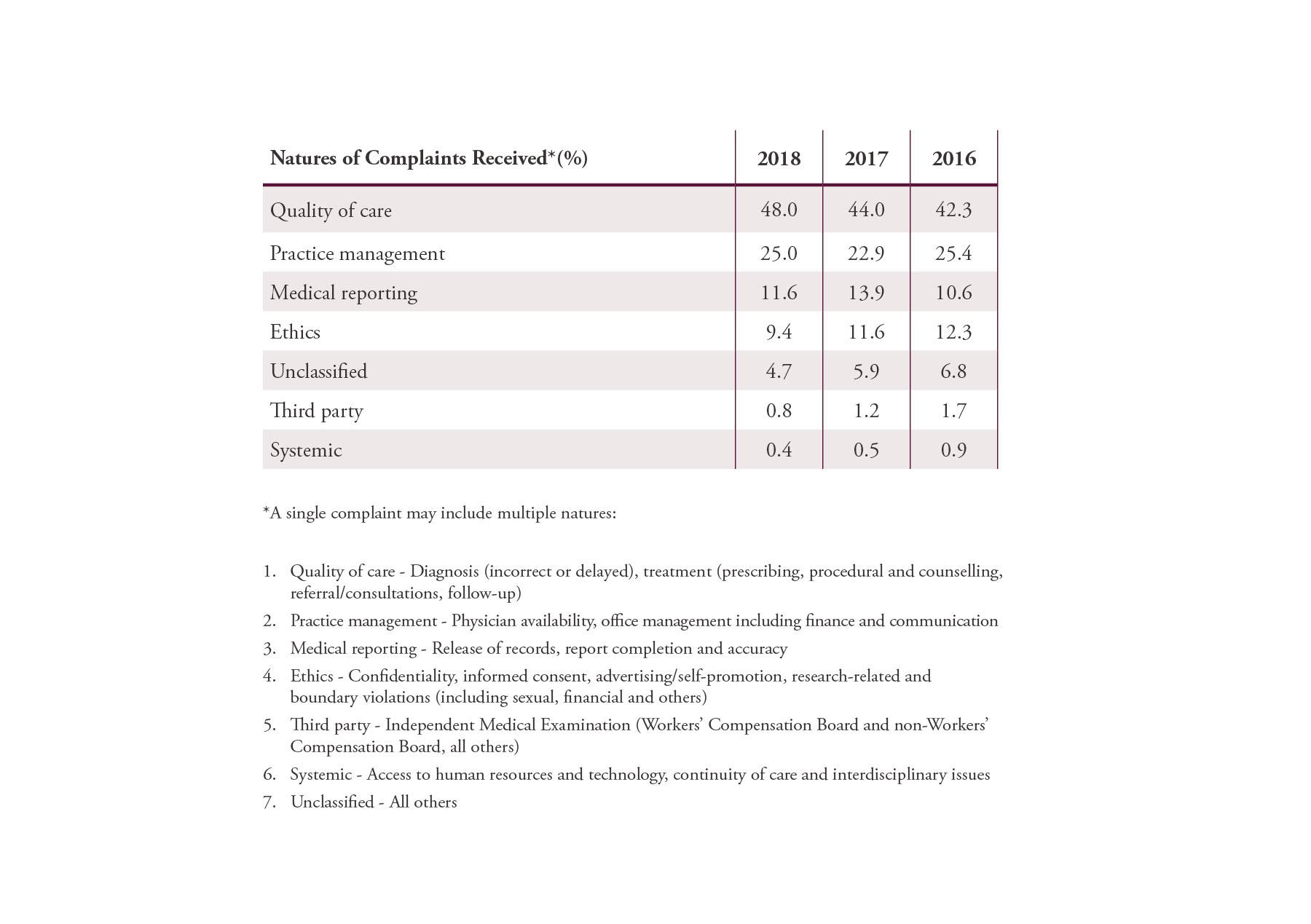 CPSA_AnnualReport_Tables_032919-27.jpg
