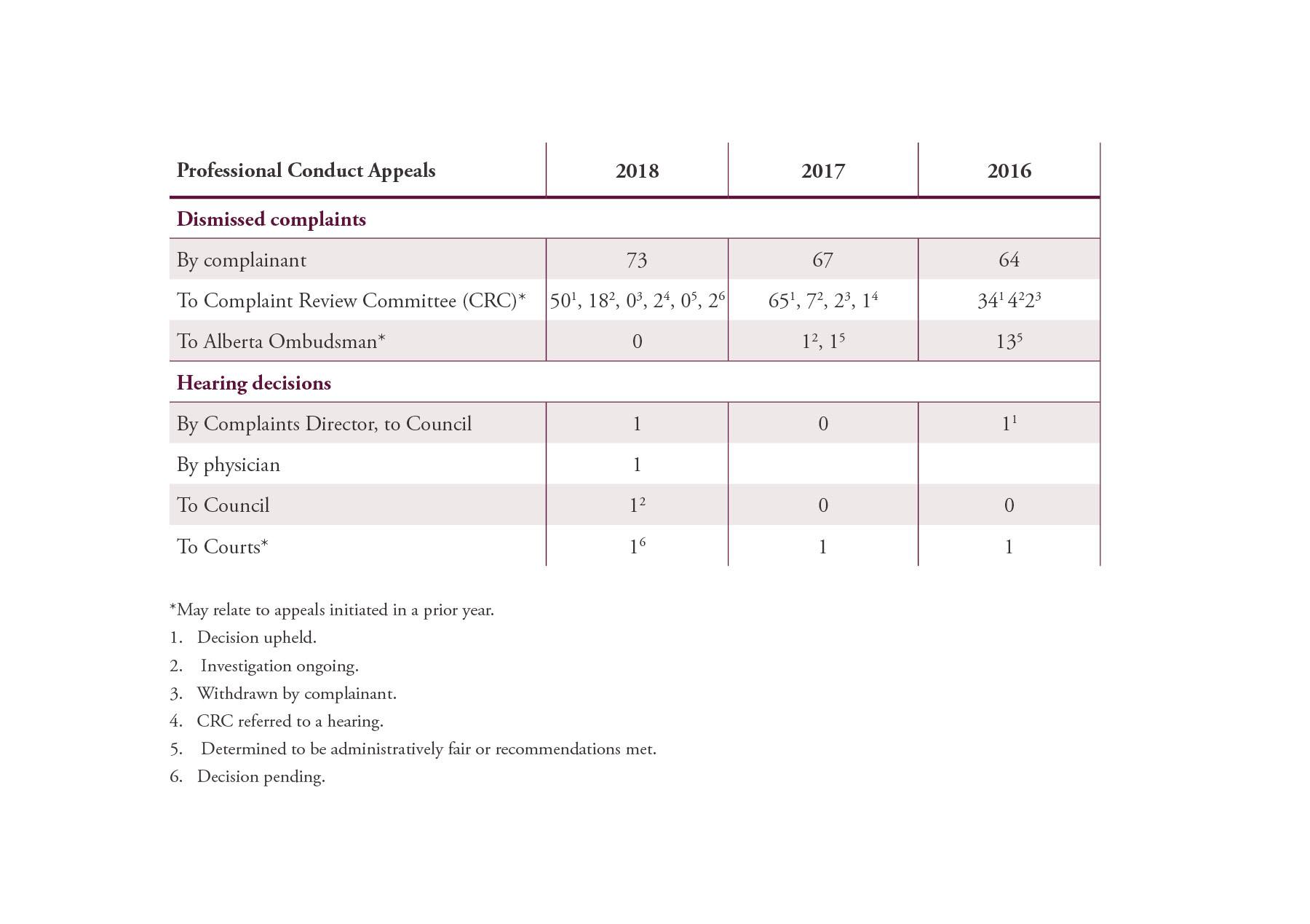 CPSA_AnnualReport_Tables_032919-32.jpg