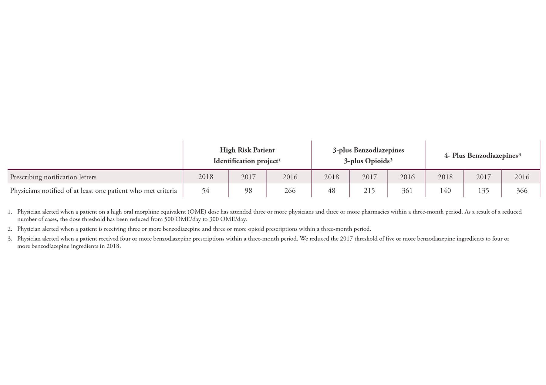 CPSA_AnnualReport_Tables_032919-19.jpg