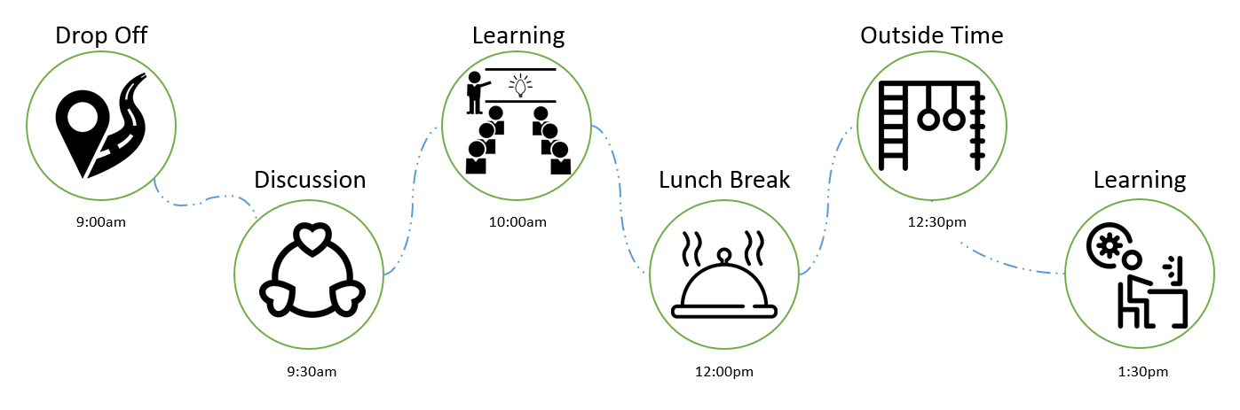 DAILY SCHEDULE - Instruction, friend time, outside time and plenty of learning