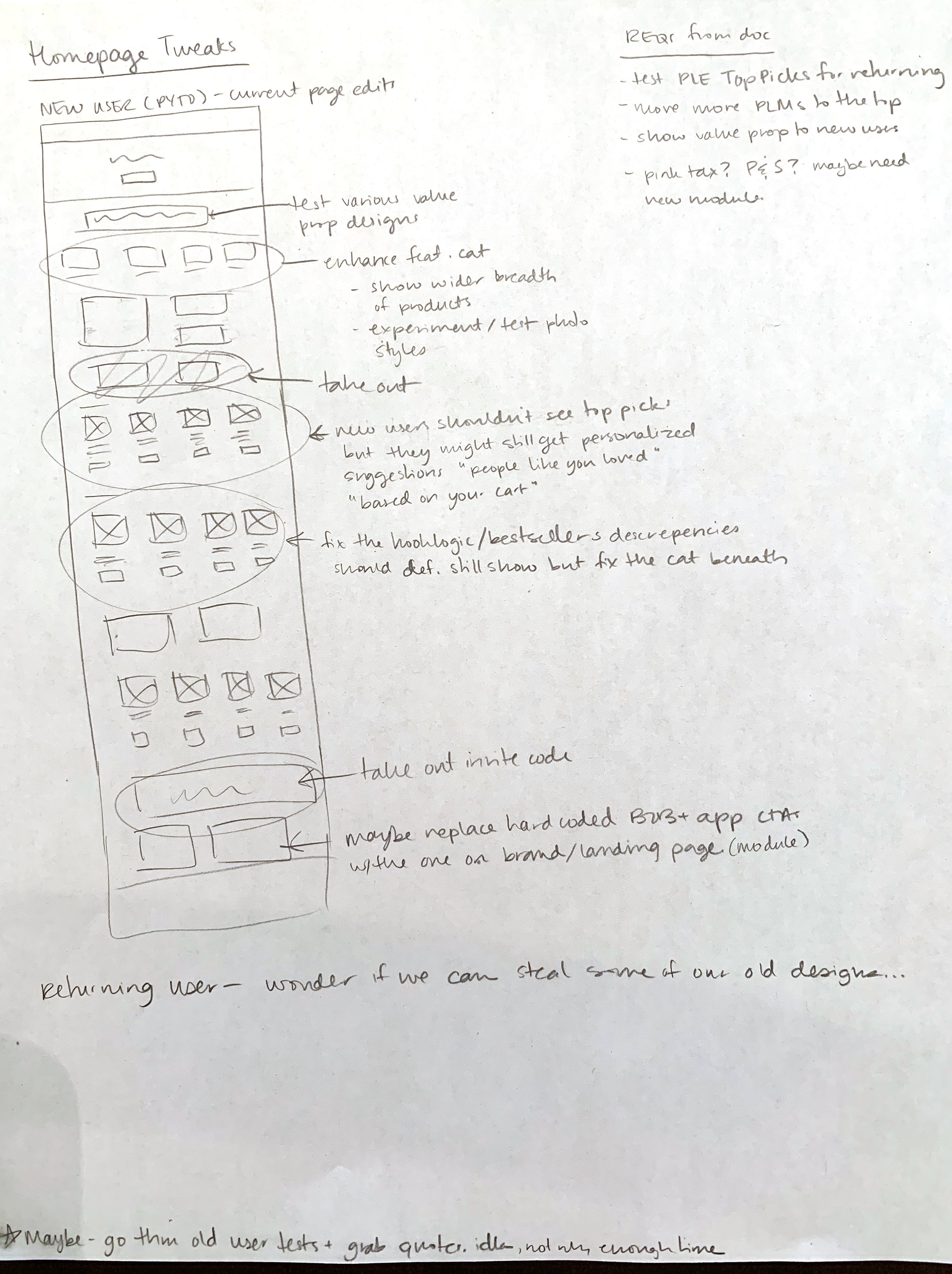 Sketches depicting WHAT SHOULD CHANGE ON THE CURRENT NEW USER HOMEPAGE