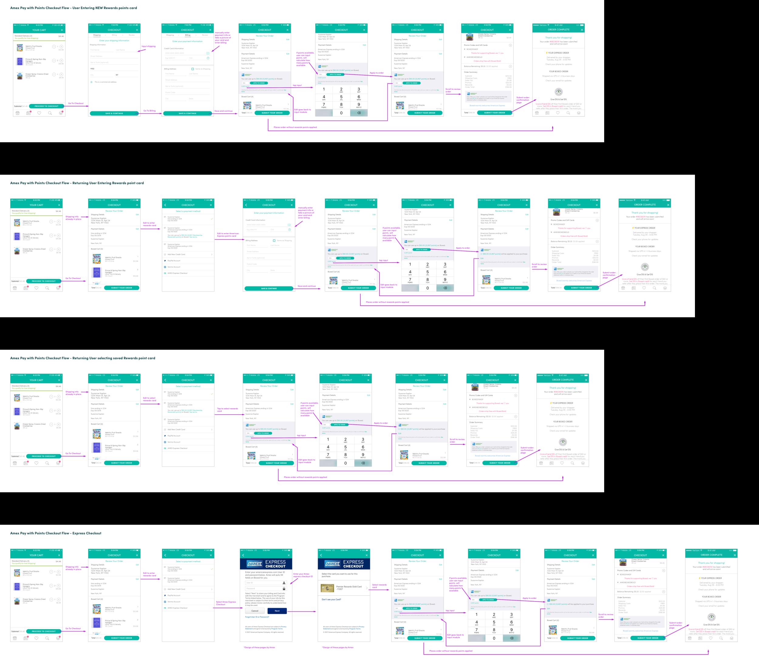 Mobile App (iOS) Flows