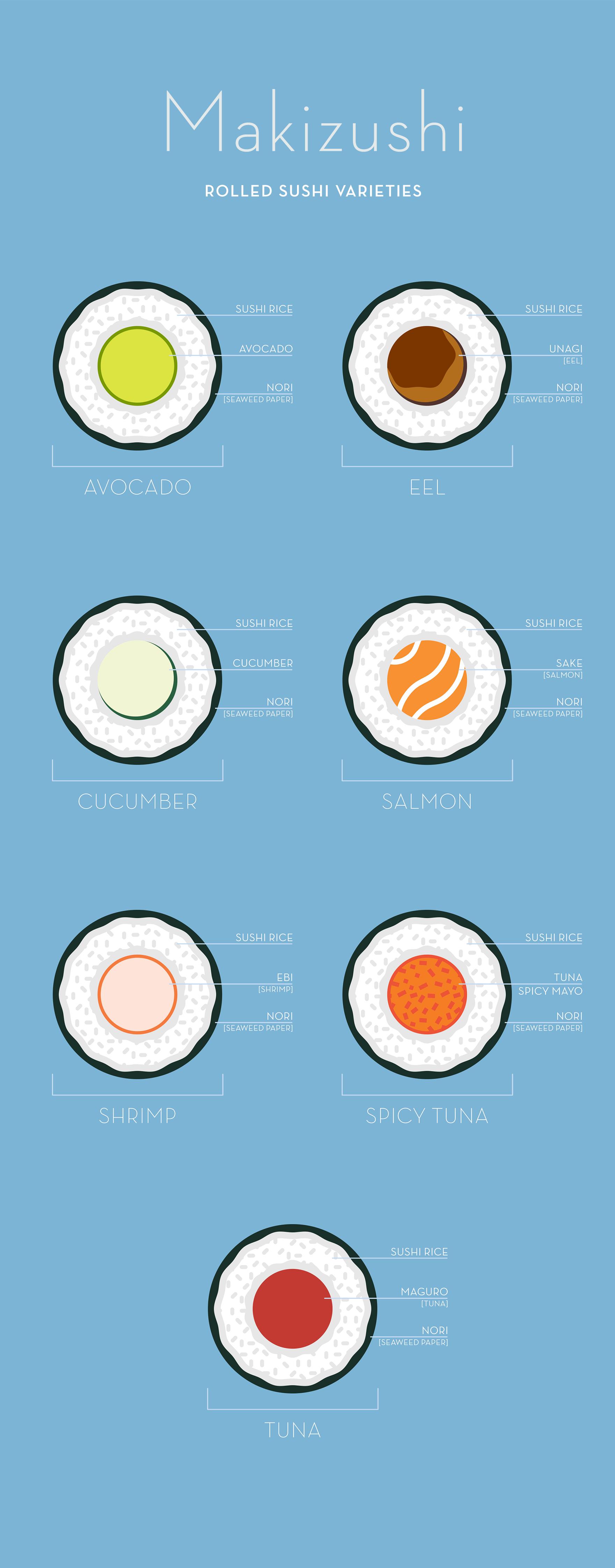 Illustrations-Branding-Sushi.png