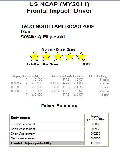 Optimized 50th Driver Summary.jpg