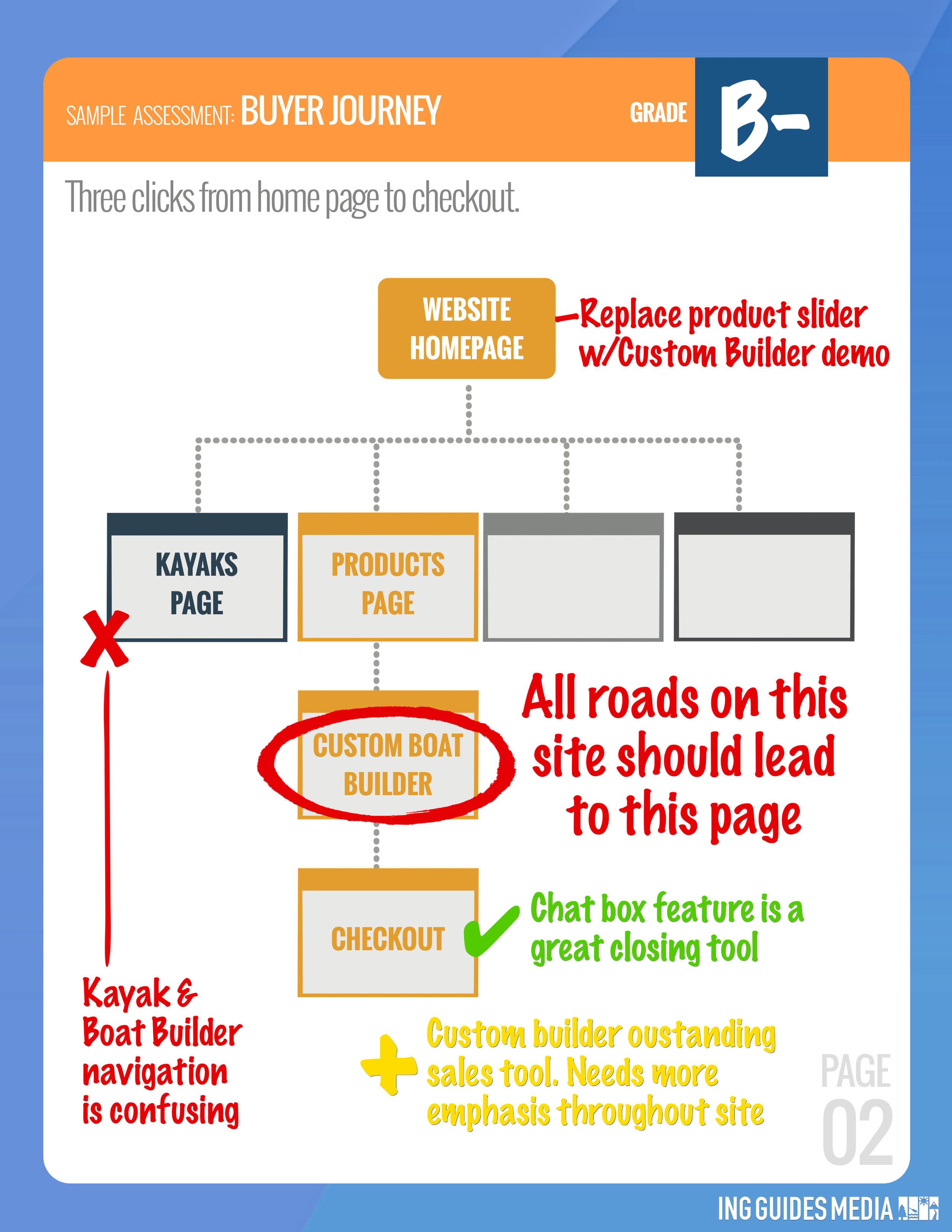 SampleAssessment_pg2.jpg