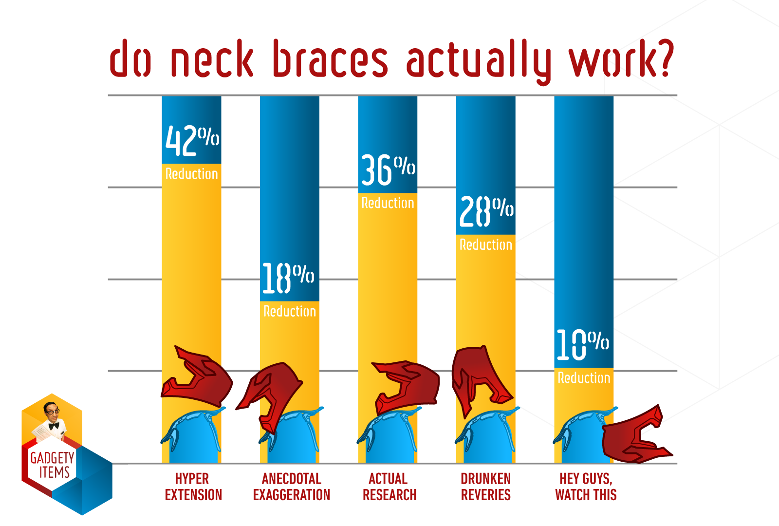 Do-Neck-Braces-Actually-Work.png