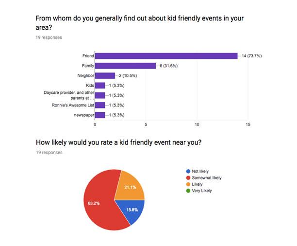 RESEARCH-survey.jpg