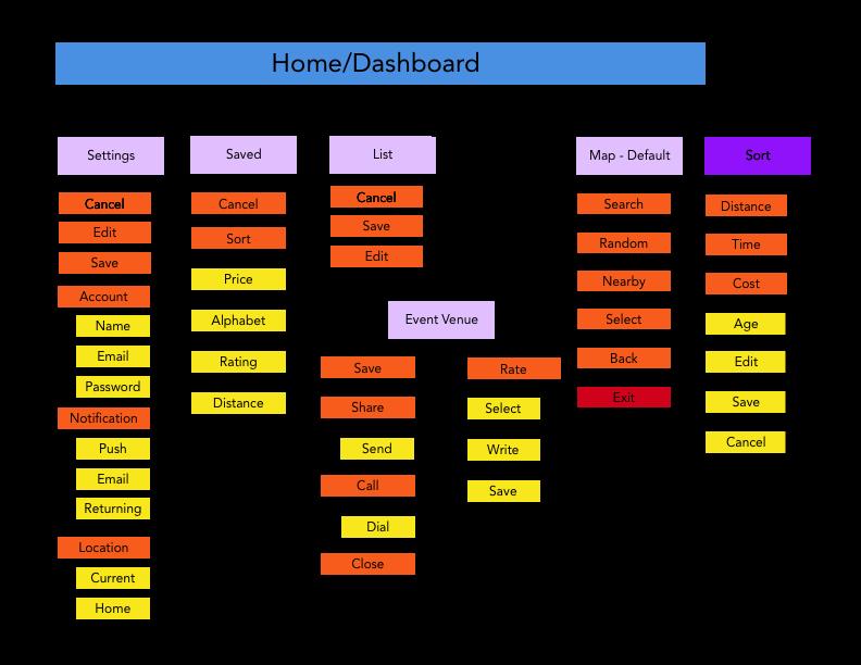 DESIGN-Sitemap.png