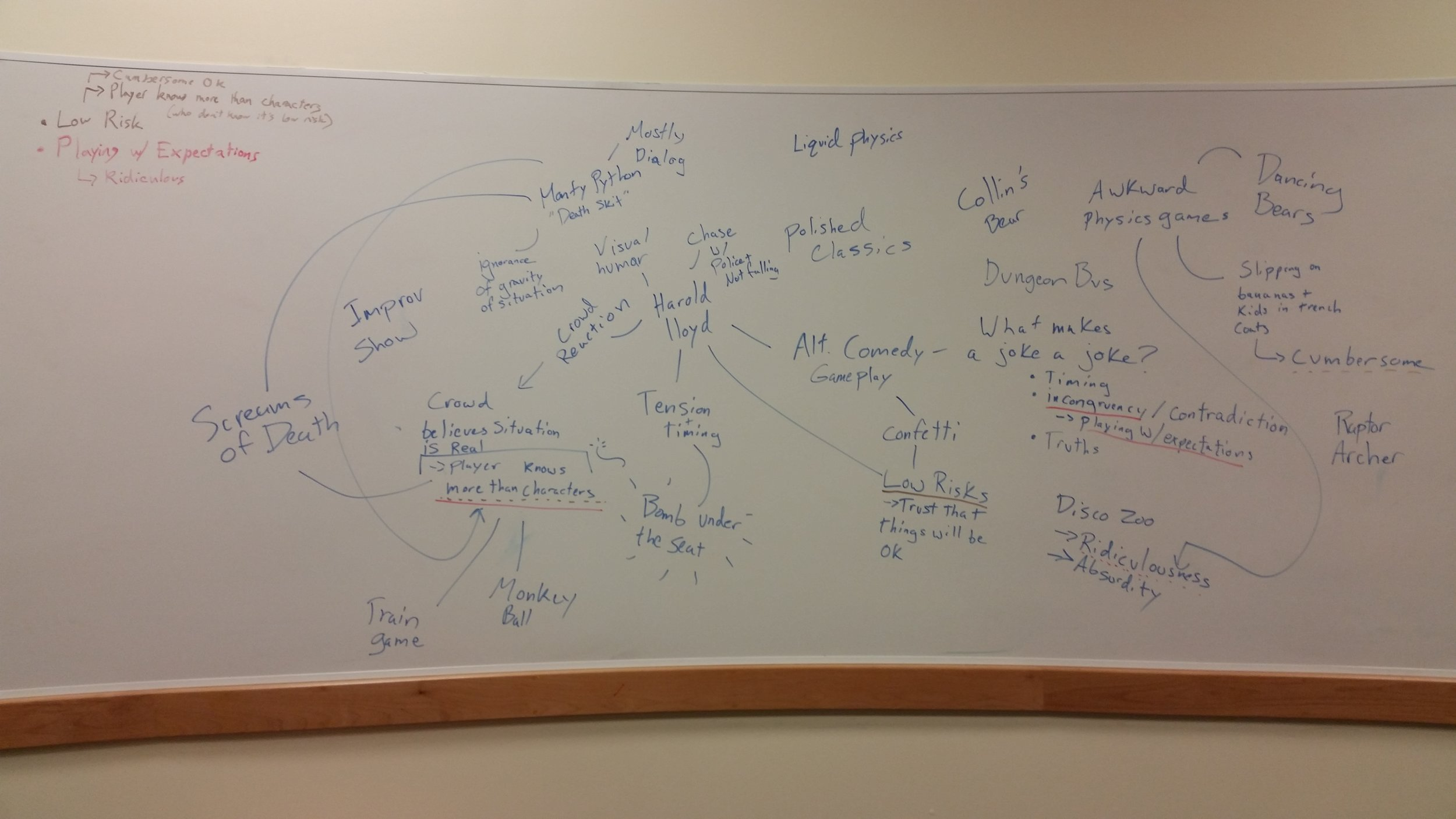 Me and Brian's mind map on comedy.
