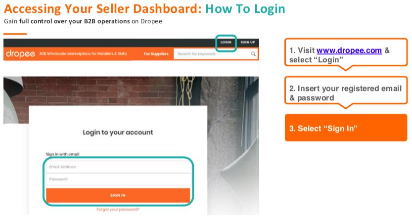 Dropee how to login