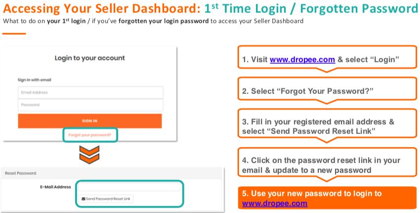 Dropee first-time login/forgotten password