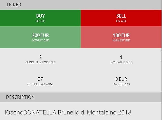 EXAMPLE: If you go to our marketplace, you can still find (as of April 6th, 2020) two bottles/tokens of the flagship IoSonoDonatella Brunello 2013 for sale