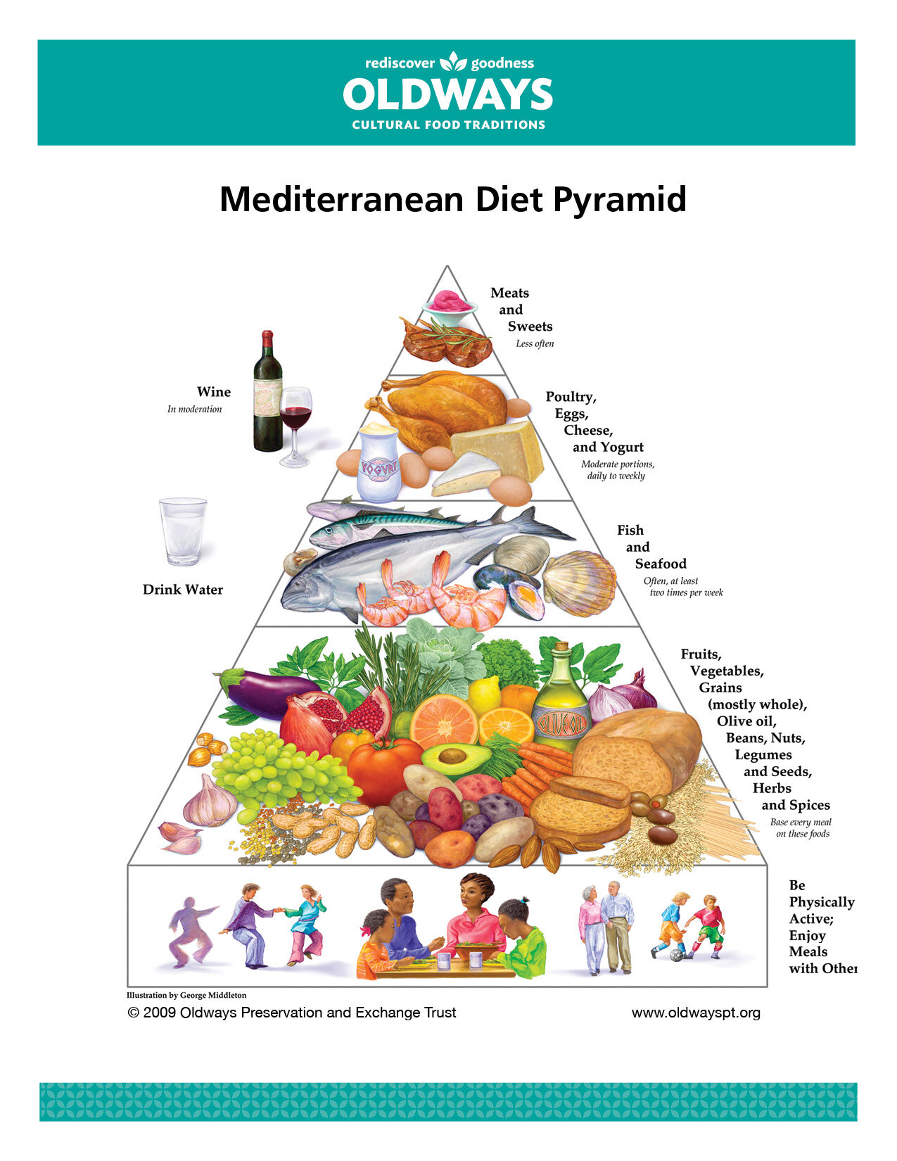 mediterranean diet and healthy wine intake